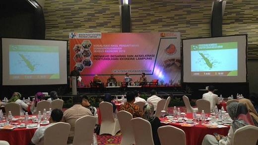 Jumlah Perusahaan di Lampung Terbesar Kedua Sumatera
